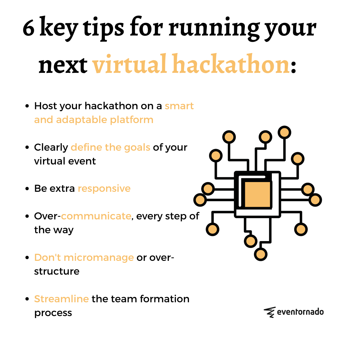 6 key tips for running your next virtual hackathon